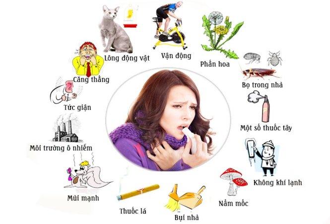những yếu tố môi trường ảnh hưởng đến bệnh hen suyễn