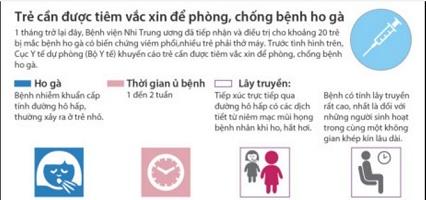 vắc xin phòng bệnh ho gà