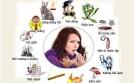 Nhiều tác dụng phụ từ loại thuốc mới điều trị hen suyễn nặng