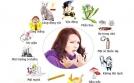 [Infographics] Tác nhân gây hen phế quản và cách cắt cơn hen